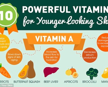 2F7B2F6000000578-3365589-An_infographic_by_Thank_Your_Skin_reveals_some_of_the_foods_whic-a-7_1450440679394